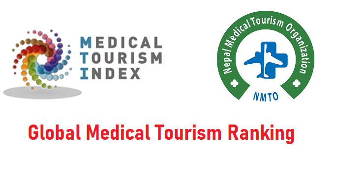 Global Medical Tourism Destination Ranking